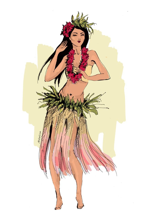 ubiór hawajski, styl hawajski, papuga z usa, magda galica