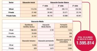 PER EDUCACIÓN 0003-16