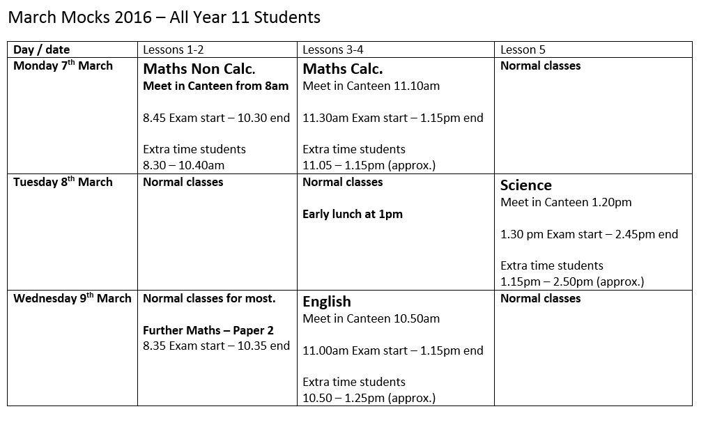 Year 11 Maths Mock Exam Paper year 10 maths mock exam ks3 sat – Year 11 Maths Worksheets