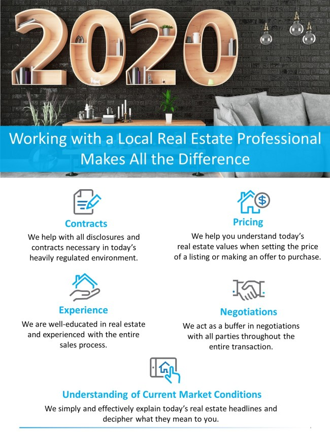 Working with a Local Real Estate Professional Makes All the Difference [INFOGRAPHIC] | Simplifying The Market