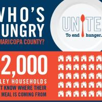 Fighting Hunger in our own Backyard