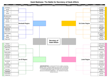 Geek Madness: The Battle for Secretary of Geek Affairs