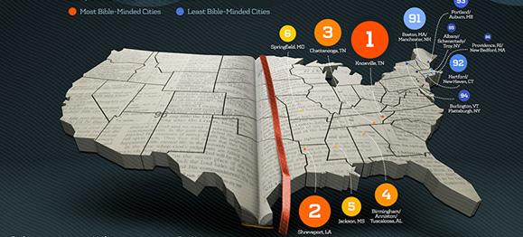 Bible-minded-cities