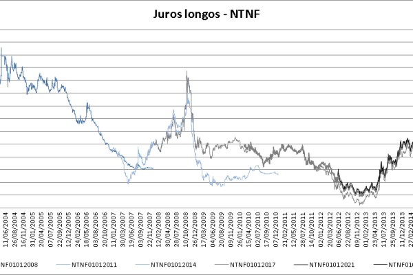 NTNF_longos