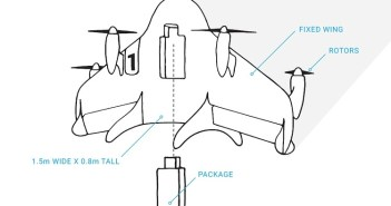 Google gains US patent for drone delivery system