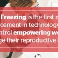 What Apple and Facebook Don't Know About Egg Freezing #Womenrights