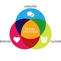 transcreation 200