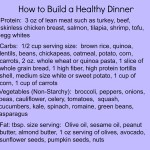 How to Build a Healthy Dinner