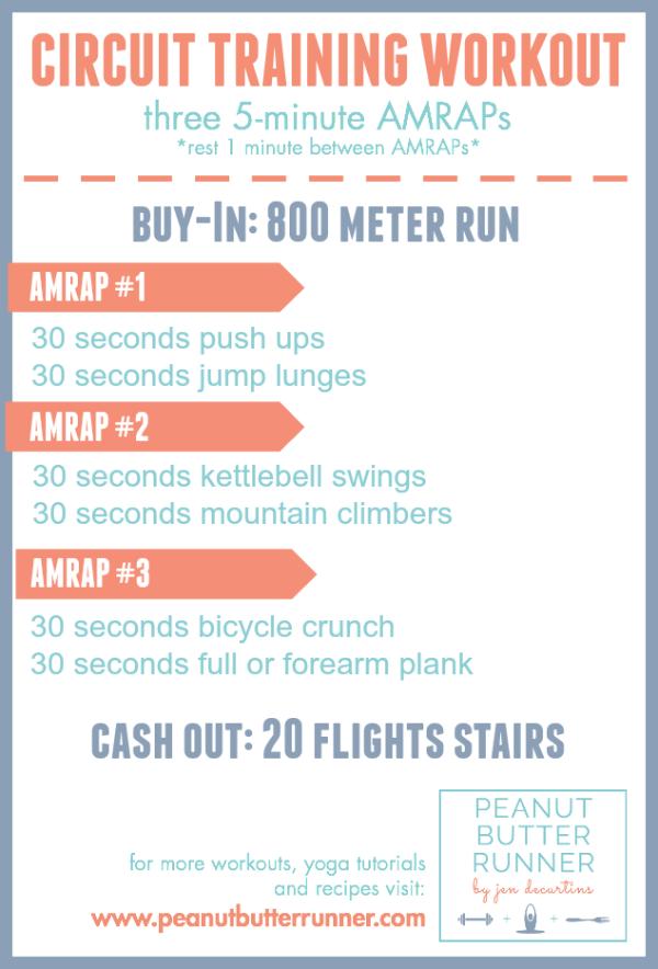 Circuit Training AMRAP Workout
