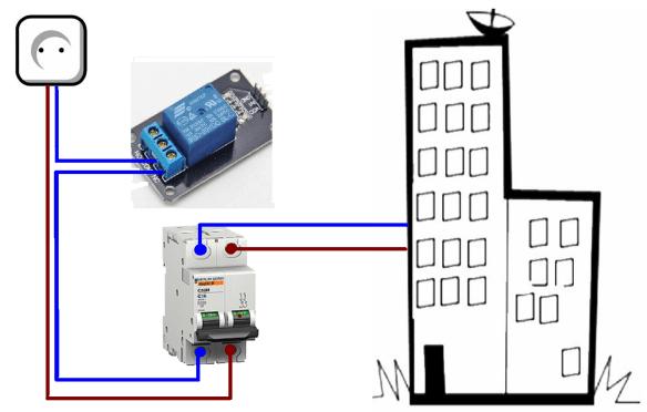 Gebäude-Automatisierung-Schema
