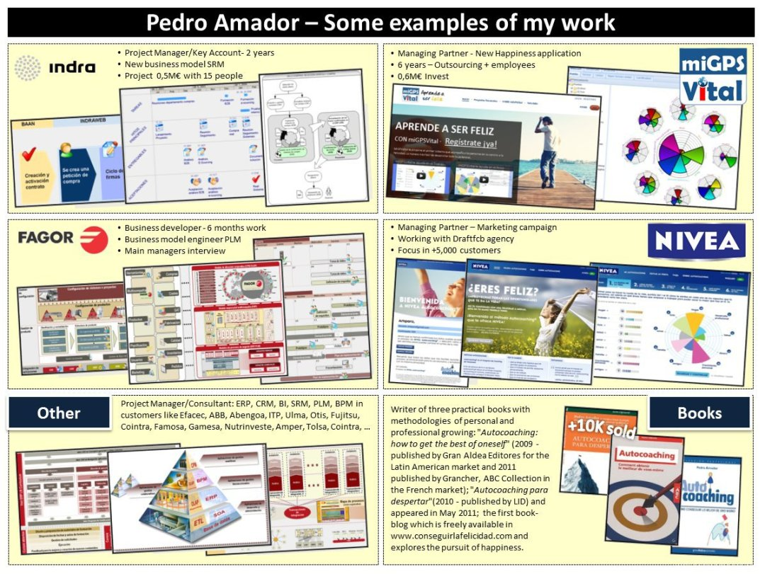 Curriculum Moderno - Ejemplos de proyectos y actividades - Pedro Amador Primera versión (pulse para ver en grande)