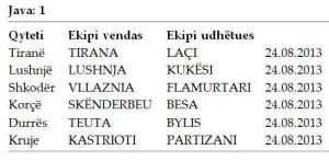 Superliga shqiptare sezoni 2013 - 2014, kalendari i superliges shqiptare, renditja, rezultatet jave pas jave