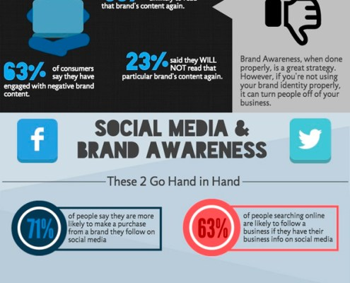 Branding-How-Important-is-it-600px