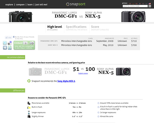 Snapsort Revamps Its Useful Camera Comparison Website snapsort