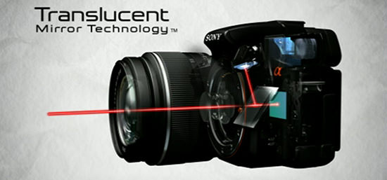 Sonys Translucent Mirror May Reduce Detail in Photos by up to 5% translucent mini