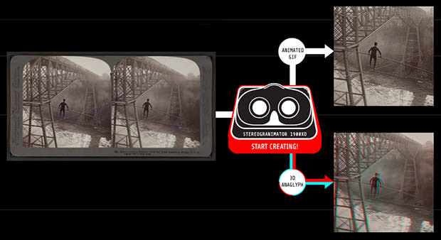 Stereogranimator: Create Your Own 3D Photos Using Vintage Stereographs stereo mini