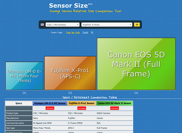 Sensor Size: A Relative Size Comparison Tool for Camera Sensors sensorsize mini
