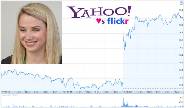 Yahoo Sees Stock Jump After Earnings Call, is Enthusiastic About Flickr earnings