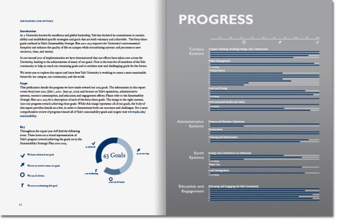 Sustainability_2012Progress2b