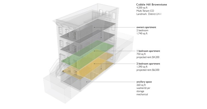 Cobble Hill Brownstone | James Petty | pettydesign | Building Diagram