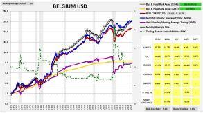 belgium1969usd