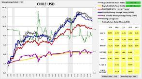 chile1987usd