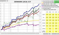 denmark1969lccy