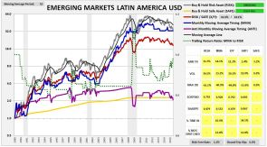 emergingmarketslatam1987usd