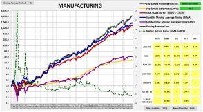 manufacturing1927-2015