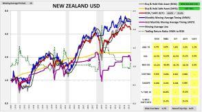 newzealand1987usd