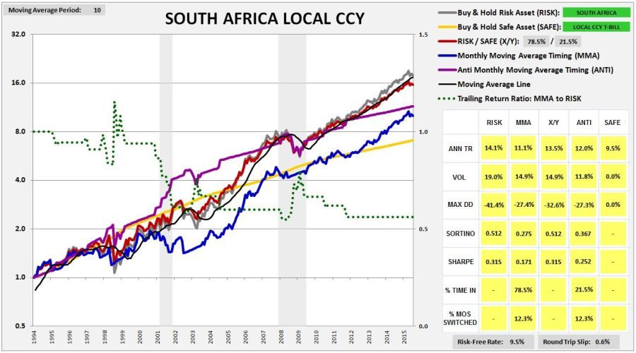 southafrica1992lccy