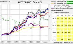 switzerland1974lccy