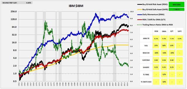 IBM2015ns