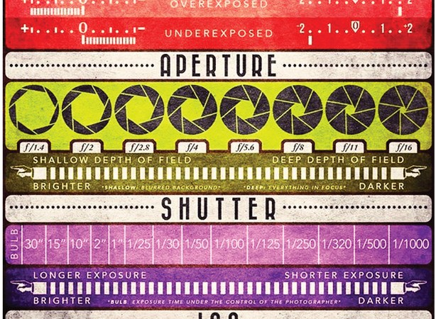 A great Photography Cheat Sheet!
