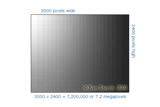 pixel-megapixel-grid