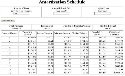 Amort: Calculate and display loan amortization schedule - PHP Classes