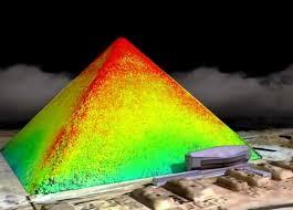 scan-piramide