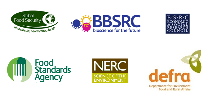 UK food resilience event will help shape £14m research programme