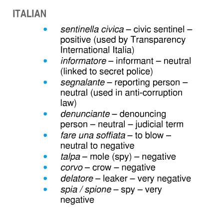 Tutti i nomi possibili in italiano per il whistleblower