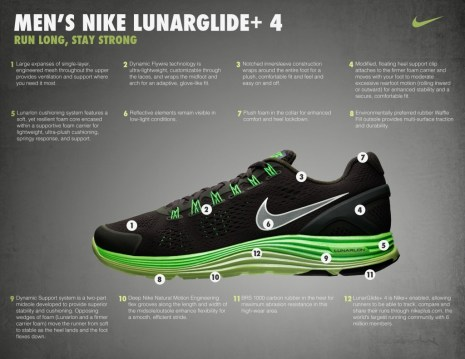 Nike LunarGlide+ 4 Press Release Tech Sheet