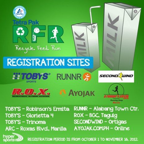RFR - Registration Sites