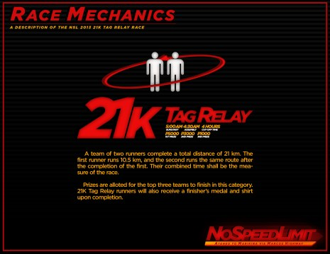 no-speed-limit-run-2013-21k-tag-relay-race-mechanics