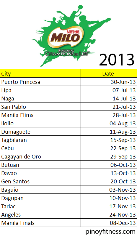 milo-marathon-2013-schedule