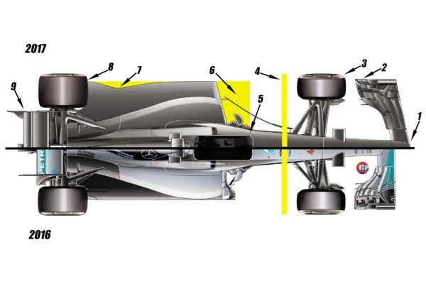 2017 F1 rules