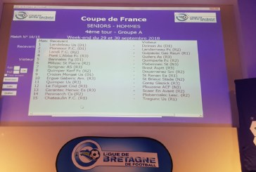 Tirage de la Coupe de France…
