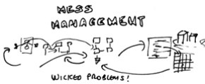 MessManagement