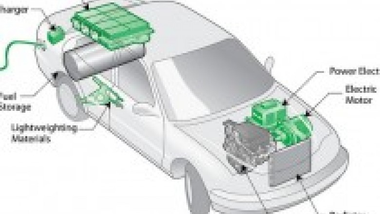 New Motor Technology for Electric Cars - Magnetic Motor | Planet Forward
