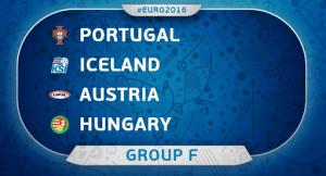 UEFA Euro 2016 Group F Standings