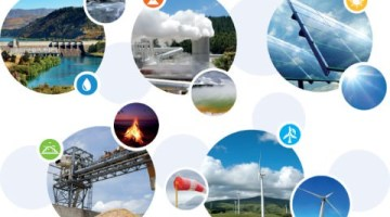 Renewable & Non-Conventional Sources Of Energy