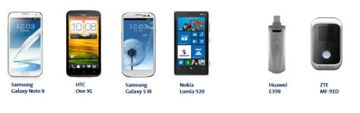 LTE/4G Netz startet in der Schweiz bei der Swisscom - Samsung, HTC und NOKIA zum Start mit dabei - iPhone folgt 1.Quartal 2012